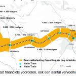 Stadsregio: Beslisdocument Nijmegen – Kleve